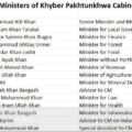 No female and minority representation in Balochistan and KP cabinet